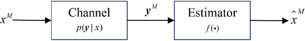 Figure 2 for Theoretical Limit of Radar Parameter Estimation