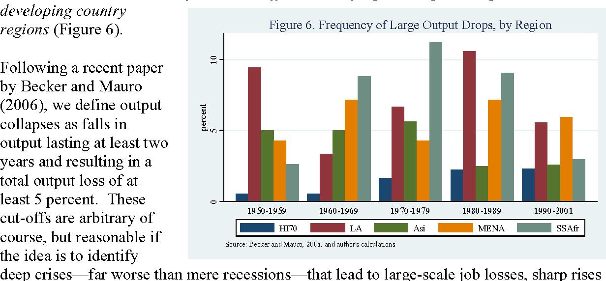 beyond macroeconomic stability the quest for industrialization in ug anda selassie abebe aemro