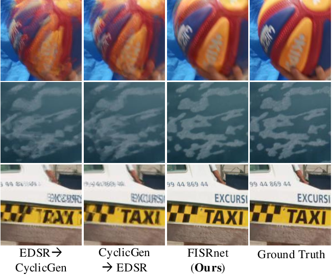 Figure 1 for FISR: Deep Joint Frame Interpolation and Super-Resolution with A Multi-scale Temporal Loss