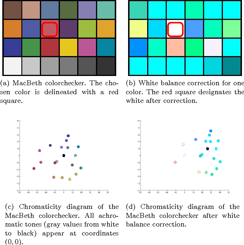 Figure 1 From The Color Logarithmic Image Processing Colip
