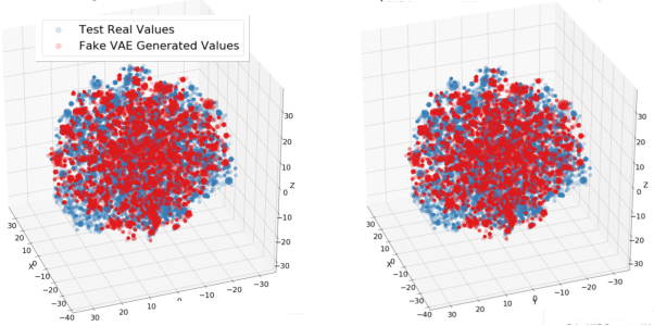Figure 3 for Analyzing Bias in Sensitive Personal Information Used to Train Financial Models