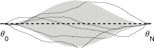Figure 4 for Continuous-Time Gaussian Process Motion Planning via Probabilistic Inference