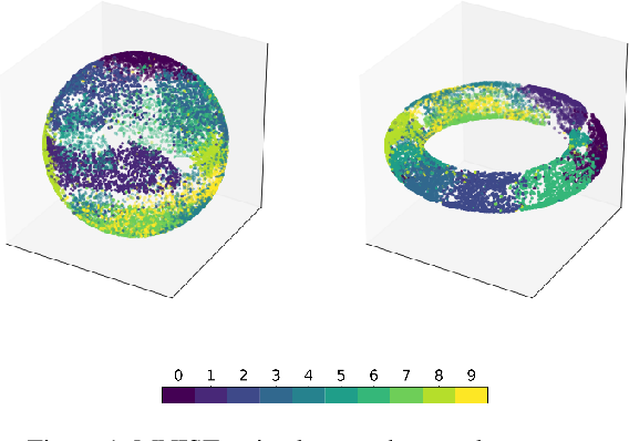 Figure 1 for Diffusion Variational Autoencoders