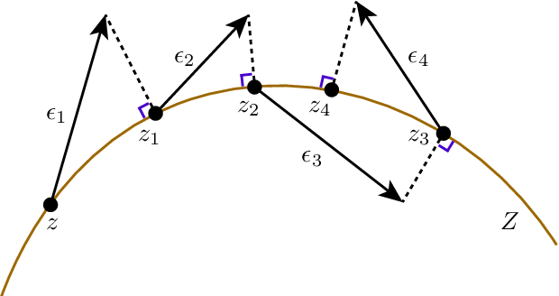 Figure 3 for Diffusion Variational Autoencoders