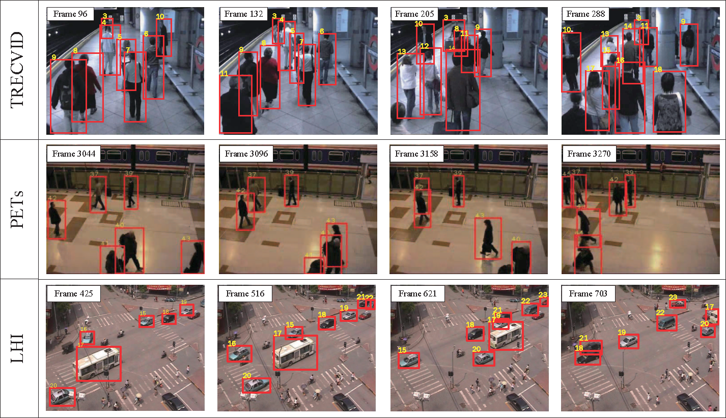 Figure 2 for Integrating Graph Partitioning and Matching for Trajectory Analysis in Video Surveillance
