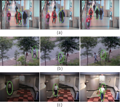 Figure 4 for Integrating Graph Partitioning and Matching for Trajectory Analysis in Video Surveillance