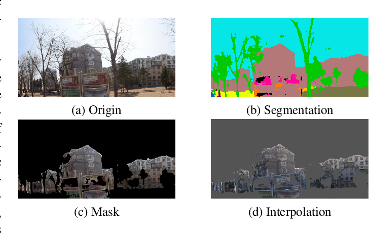 Figure 3 for Unsupervised Classification of Street Architectures Based on InfoGAN