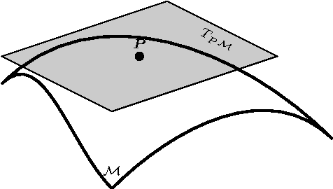 Figure 3 for Log-Euclidean Bag of Words for Human Action Recognition
