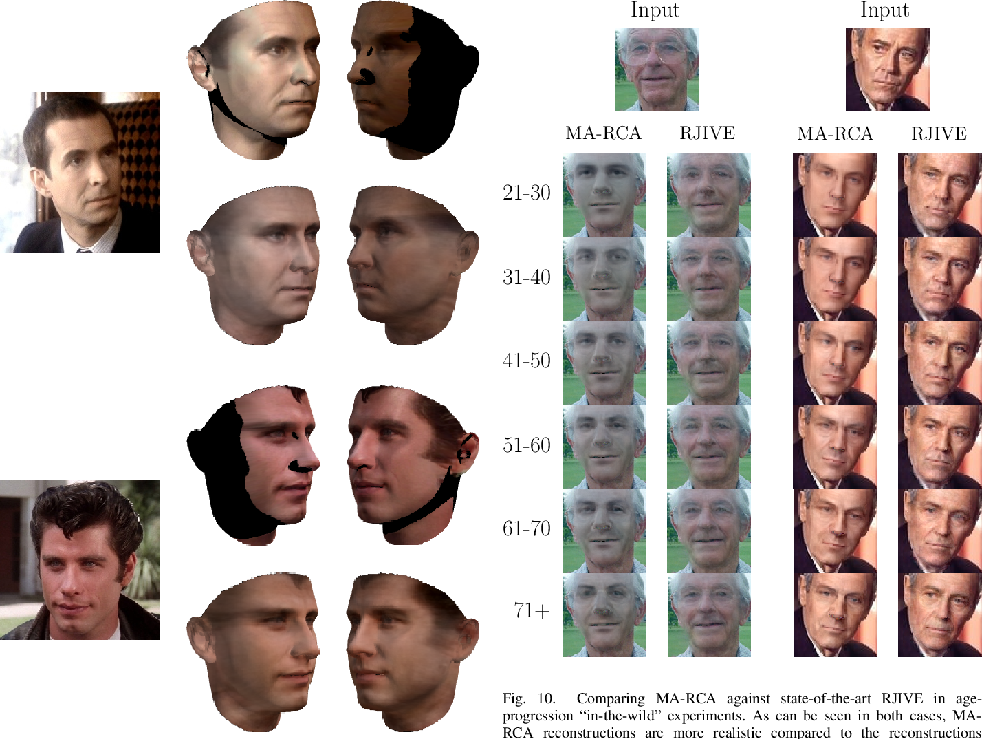 Figure 2 for Multi-Attribute Robust Component Analysis for Facial UV Maps