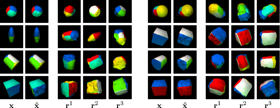 Figure 1 for Unsupervised Learning of 3D Structure from Images