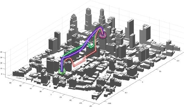 Figure 4 for Optimal Motion Planning for Multi-Modal Hybrid Locomotion