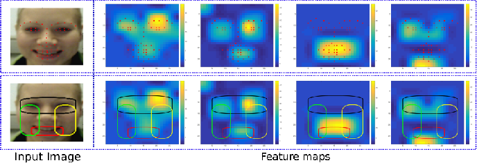 Figure 2 for Automatic Analysis of Facial Expressions Based on Deep Covariance Trajectories