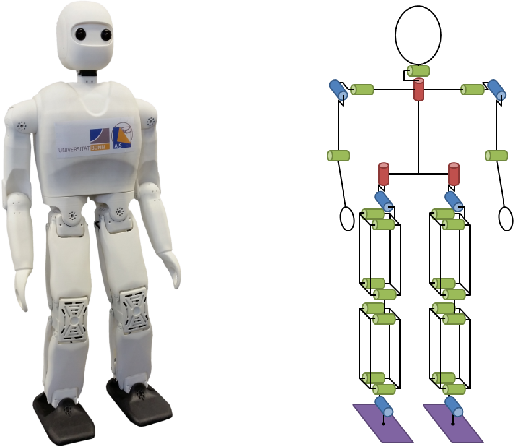 Figure 1 for NimbRo-OP2X: Affordable Adult-sized 3D-printed Open-Source Humanoid Robot for Research
