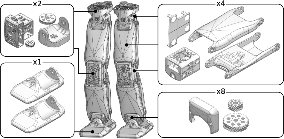 Figure 3 for NimbRo-OP2X: Affordable Adult-sized 3D-printed Open-Source Humanoid Robot for Research