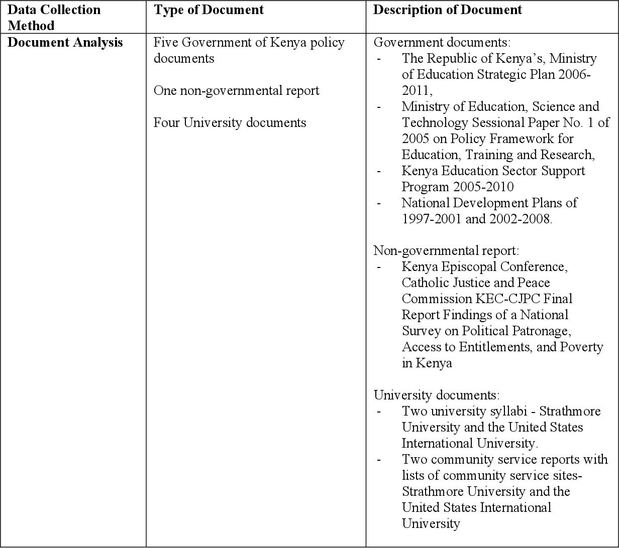 PDF] Civic Engagement In Kenya: Developing Student