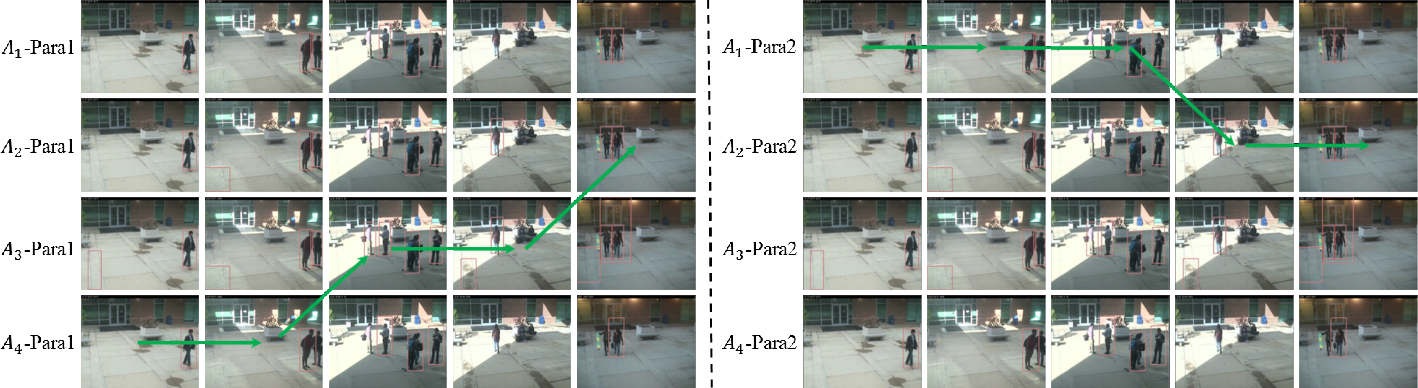 Figure 1 for Adaptive Algorithm and Platform Selection for Visual Detection and Tracking