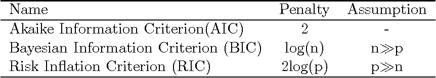 Figure 2 for Transfer Learning Using Feature Selection