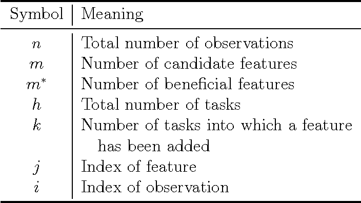 Figure 3 for Transfer Learning Using Feature Selection