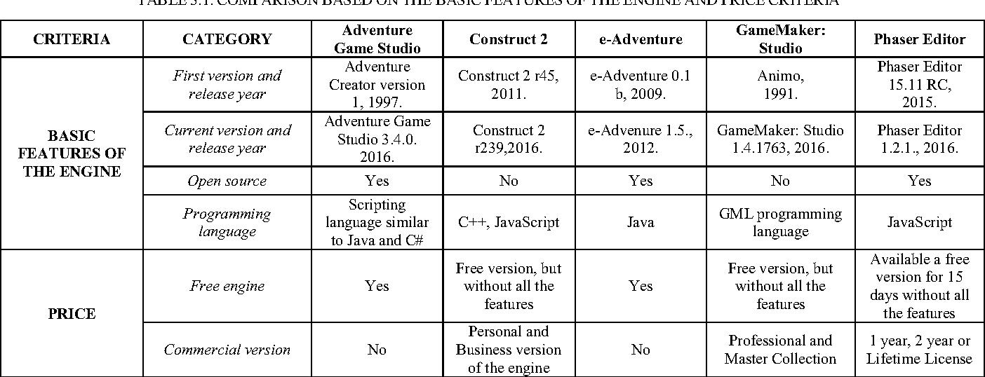 Free Javascript Games