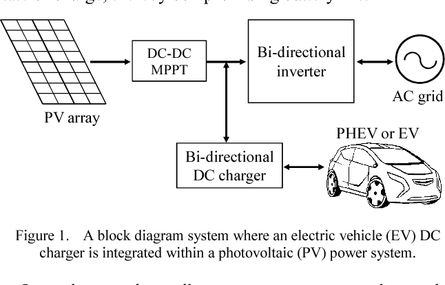 Figure 1 From Electric Vehicle Dc Charger Integrated Within A