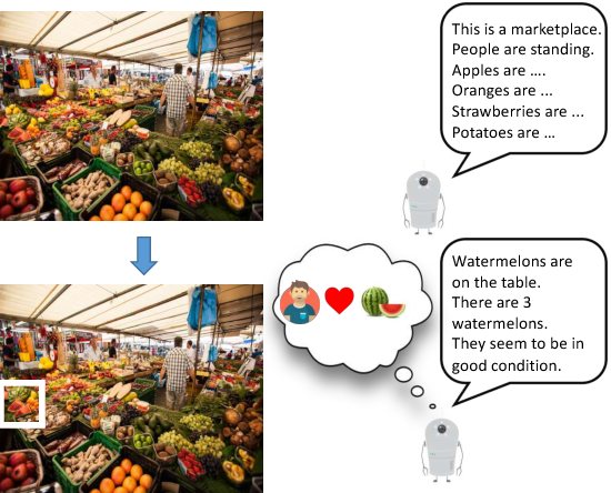 Figure 1 for Customized Image Narrative Generation via Interactive Visual Question Generation and Answering