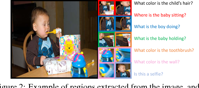 Figure 3 for Customized Image Narrative Generation via Interactive Visual Question Generation and Answering