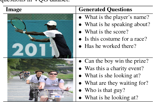 Figure 2 for Customized Image Narrative Generation via Interactive Visual Question Generation and Answering