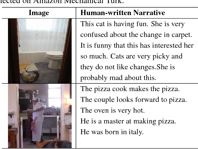 Figure 4 for Customized Image Narrative Generation via Interactive Visual Question Generation and Answering