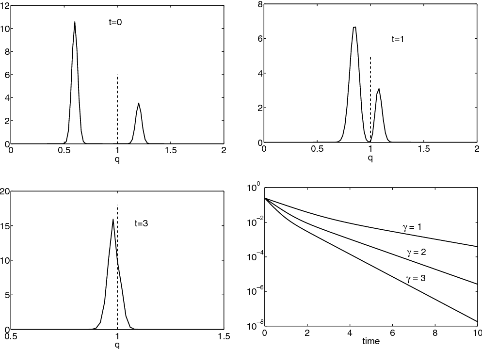 Efficient Numerical Methods For Multiscale Crowd Dynamics With