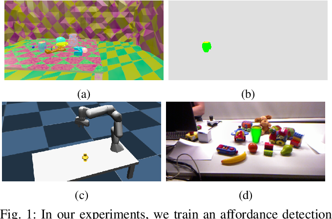 Figure 1 for Affordance Learning for End-to-End Visuomotor Robot Control