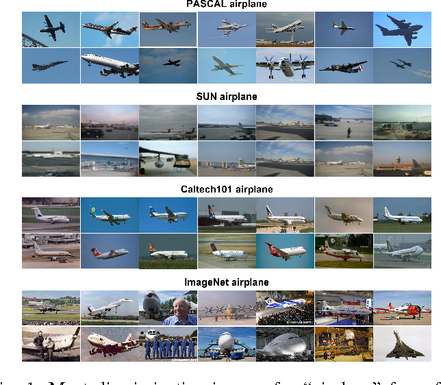 Figure 1 for Exploiting Web Images for Dataset Construction: A Domain Robust Approach