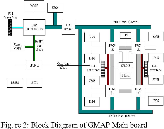 General multiple antenna evaluation platform - Semantic Scholar