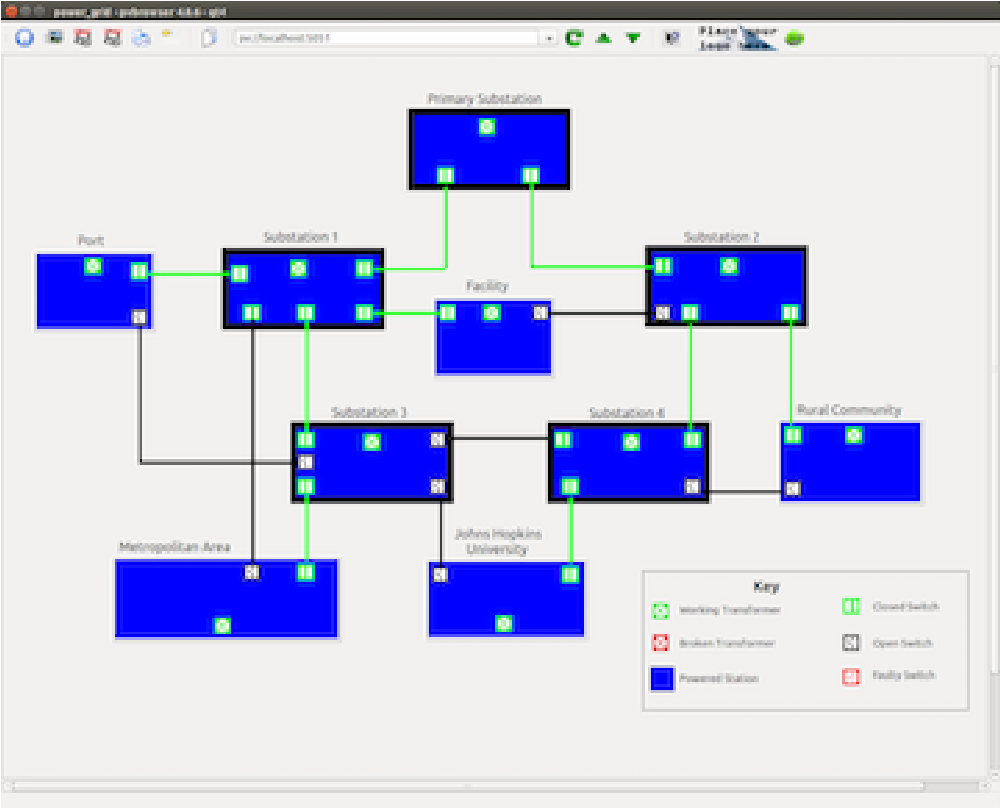 PDF] An Open-Source Event-Based SCADA System for the Power Grid