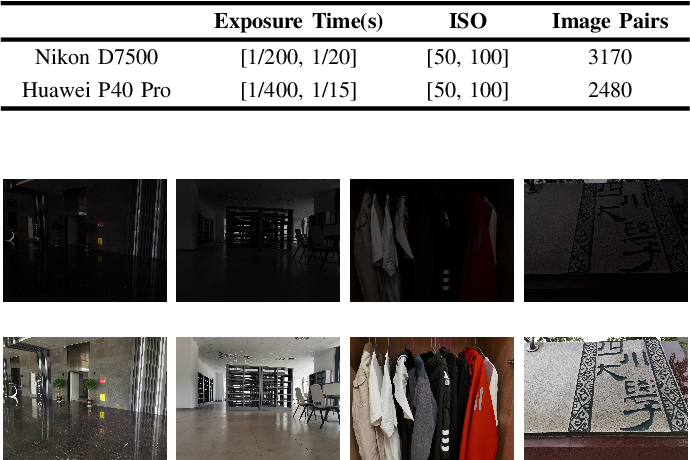 Figure 2 for R2RNet: Low-light Image Enhancement via Real-low to Real-normal Network