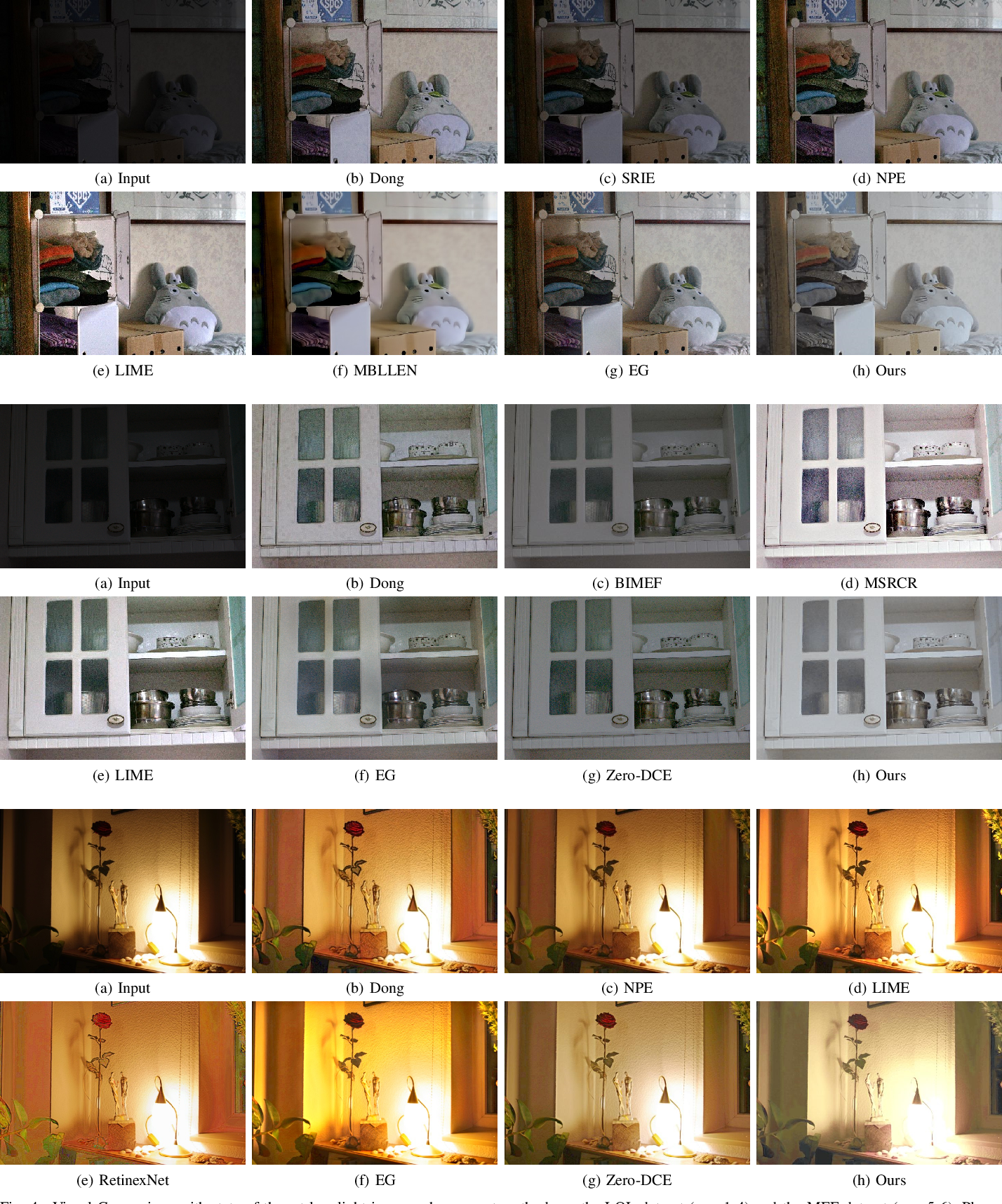 Figure 4 for R2RNet: Low-light Image Enhancement via Real-low to Real-normal Network