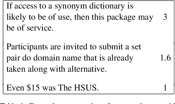 Figure 1 for Sentence-Level Fluency Evaluation: References Help, But Can Be Spared!