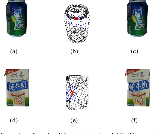 Figure 2 for Synthetic Data Generation and Adaption for Object Detection in Smart Vending Machines