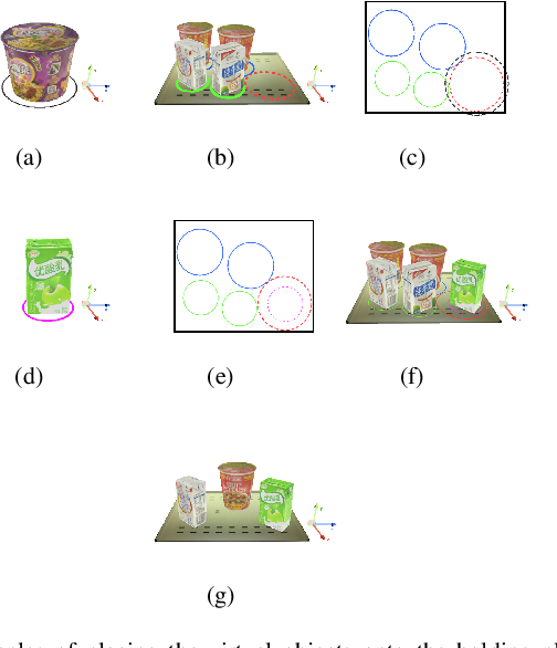 Figure 3 for Synthetic Data Generation and Adaption for Object Detection in Smart Vending Machines