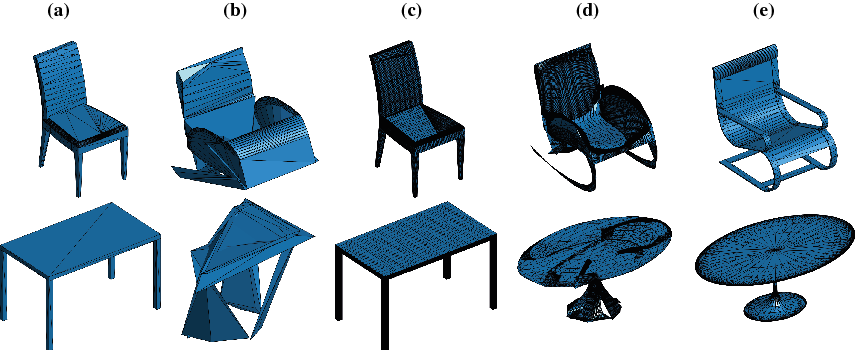Figure 3 for Learning Free-Form Deformations for 3D Object Reconstruction