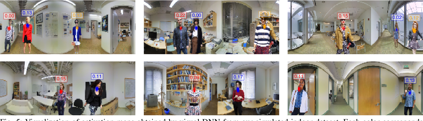 Figure 4 for Self-supervised Neural Audio-Visual Sound Source Localization via Probabilistic Spatial Modeling