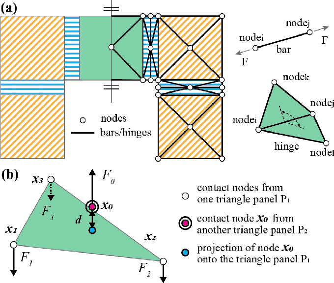 Figure 4 for Rapid Multi-Physics Simulation for Electro-Thermal Origami Robotic Systems