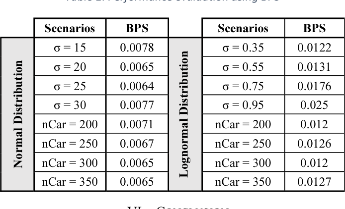 A Dempster-Shafer Sensor Fusion Approach for Traffic Incident