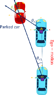 Figure 3 for What My Motion tells me about Your Pose: Self-Supervised Fine-Tuning of Observed Vehicle Orientation Angle