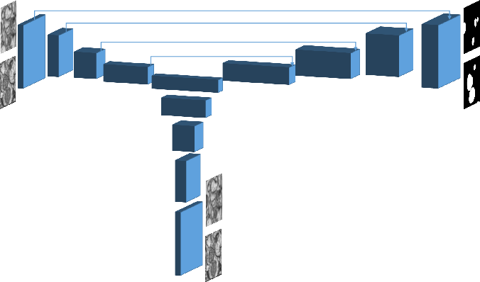 Figure 3 for Domain Adaptive Segmentation in Volume Electron Microscopy Imaging