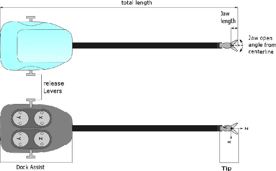 Figure 1 for Design and implementation of a wireless instrument adapter