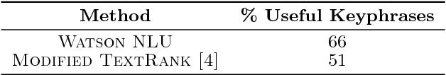 Figure 4 for Document Chunking and Learning Objective Generation for Instruction Design