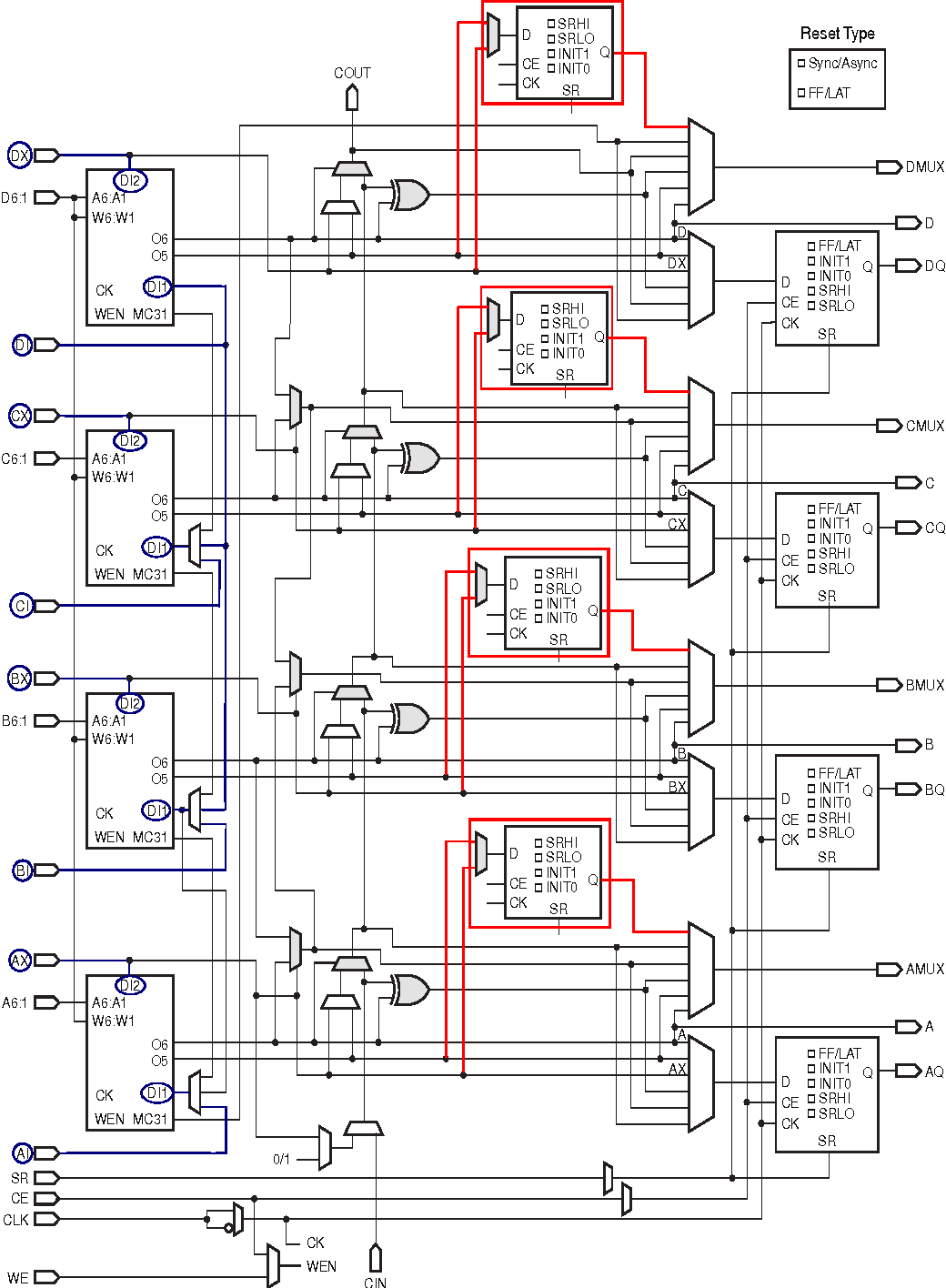 Online Self Test Wrapper For Runtime Reconfigurable Systems C61 Wiring Diagram Semantic Scholar
