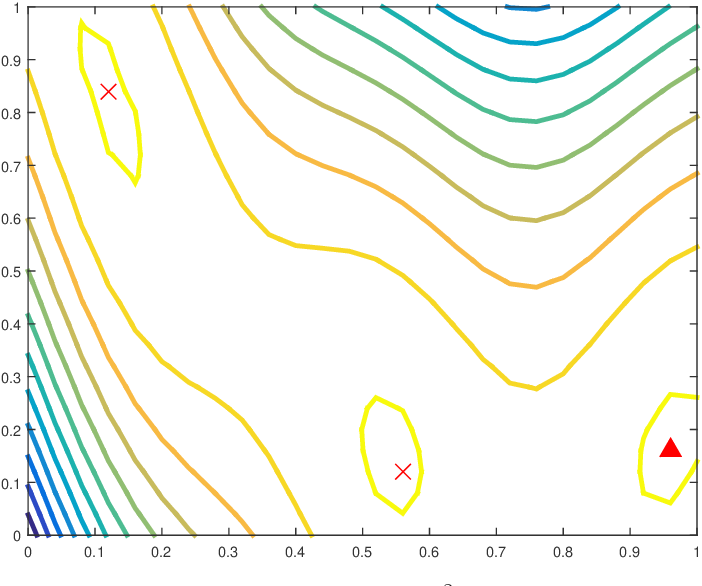 Figure 1 for Finding Optimal Points for Expensive Functions Using Adaptive RBF-Based Surrogate Model Via Uncertainty Quantification