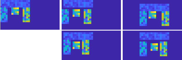 Figure 1 for Multiview Sensing With Unknown Permutations: An Optimal Transport Approach