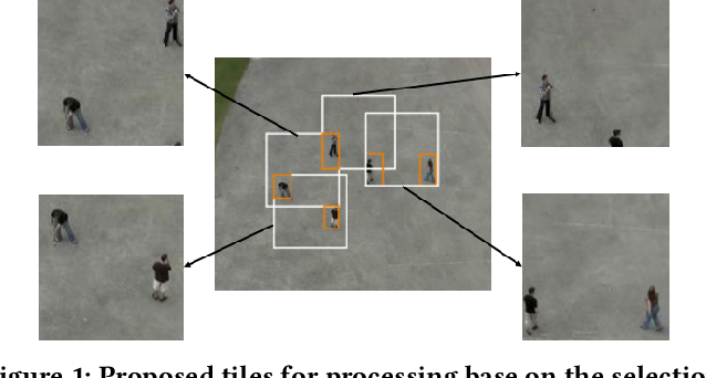 Figure 1 for EdgeNet: Balancing Accuracy and Performance for Edge-based Convolutional Neural Network Object Detectors